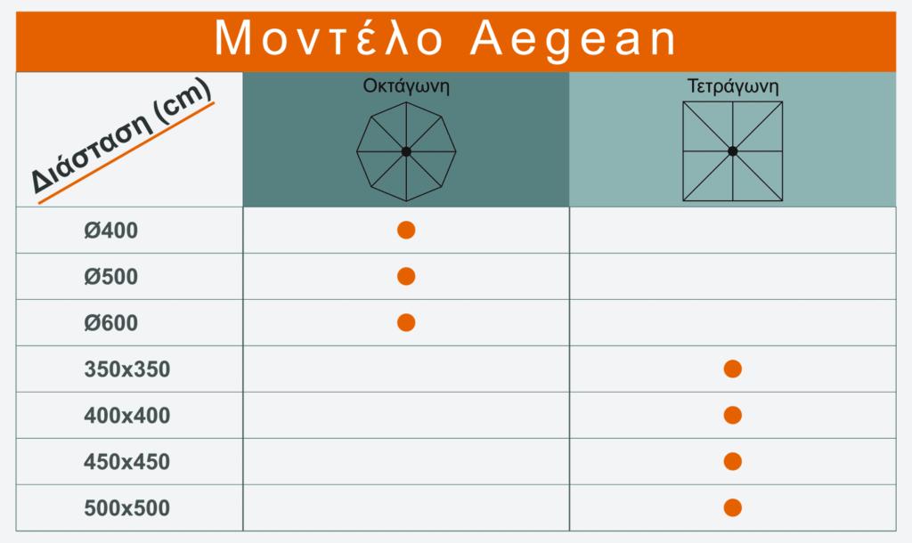 Διαστάσεις και Μοντέλα σειράς Aegean