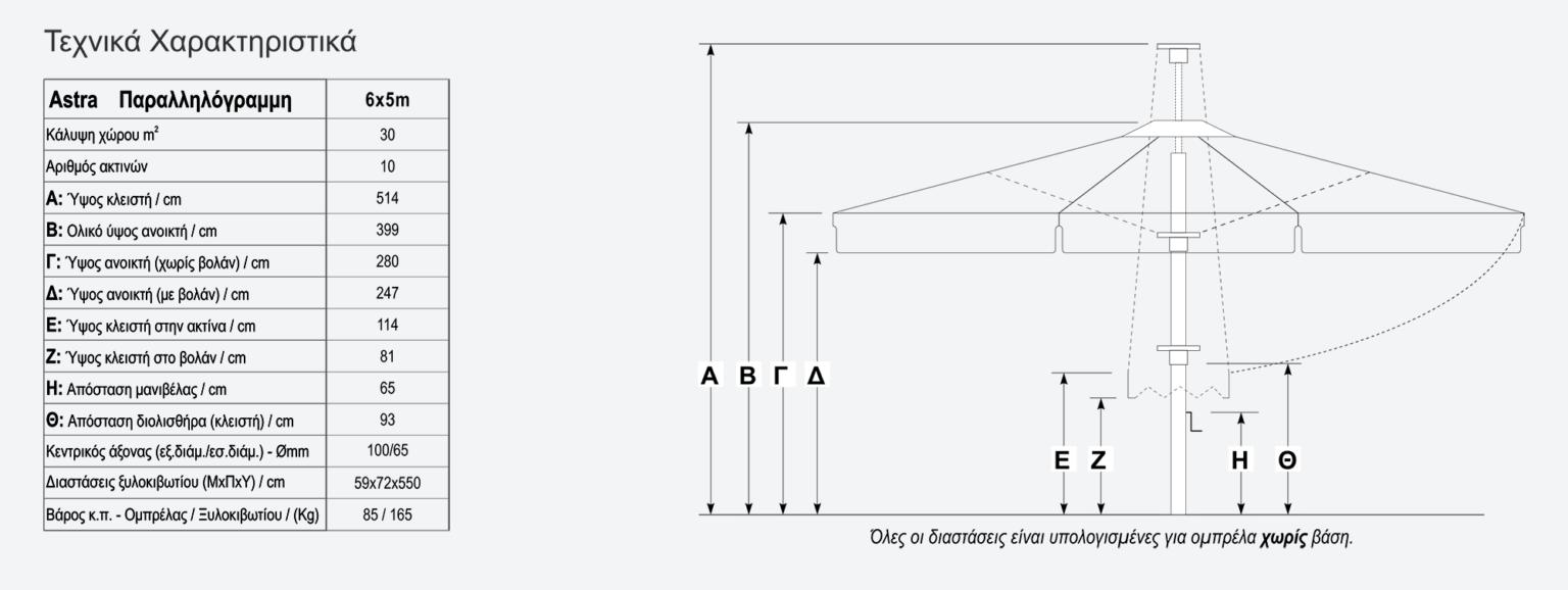Τεχνικά χαρακτηριστικά ομπρέλας Astra 6x5